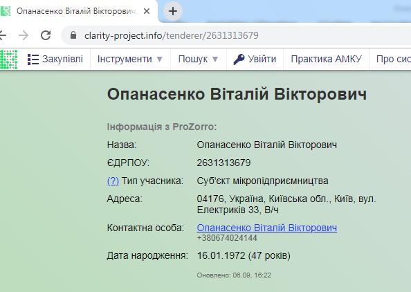 Дані з Прозорро про Опанасенко Віталія Вікторовича