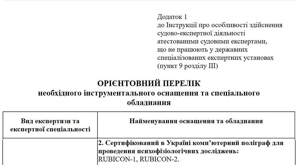 Додаток 1 до Інструкції про особливості здійснення судово-експертної діяльності атестованими судовими експертами
