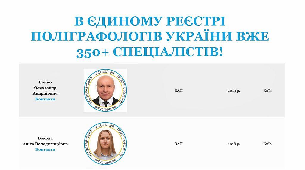 Більше 350 поліграфологів в ВАП